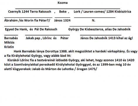 1512_elotti_csaladfa.png